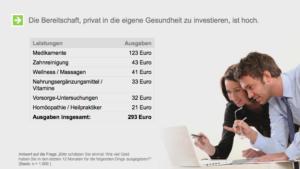 privat investieren